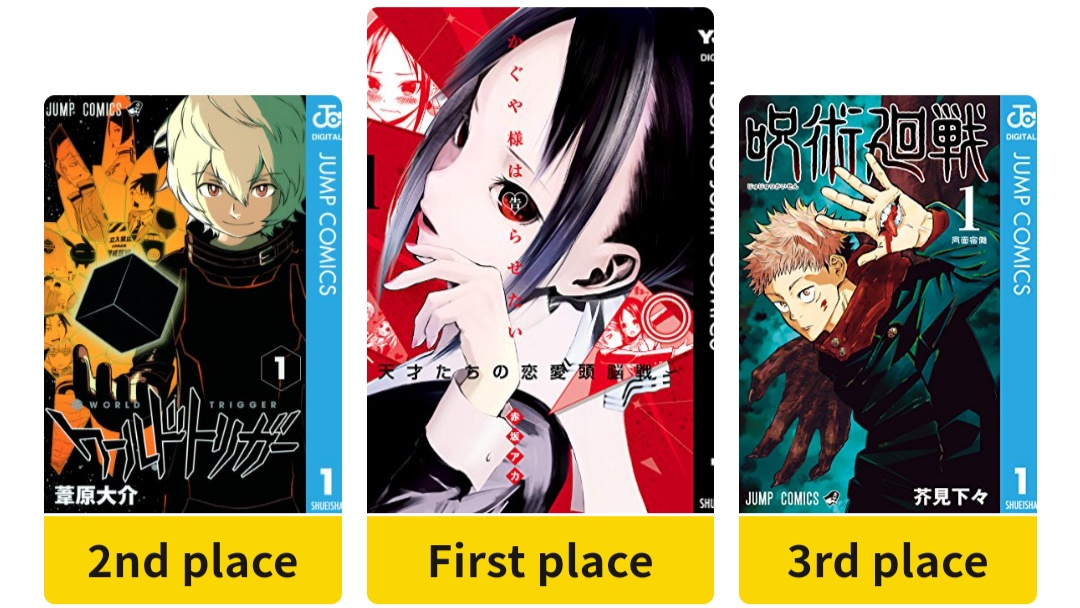 Top 100 Hottest Manga Everyone is Following at the moment in Japan